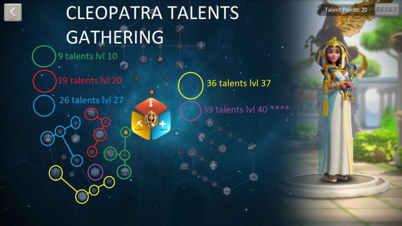 таланты клеопатры rise of kingdoms